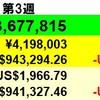 1億円死守!!】投資状況 2021年2月第3週