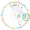 デトックスandアップデート(カラダや身の回り、環境と向き合ってきた1か月)