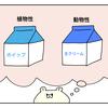 カゼインフリーを無理なく続ける秘訣①(乳製品の代用品一覧)