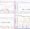 muninでの録画サーバとNASの温度監視のグラフ