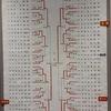 第37回全日本大会 シングルス速報