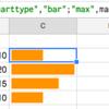 僕はいつもこんな感じでざくっとデータをみている
