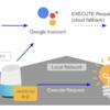 DevFest 2020 で Local Home SDK を使った開発の話をしました
