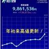 東証、売買代金増加は外国人投資家の流入か?空売り踏み上げに警戒!?その他、注目銘柄ユー・エス・エス(4732)など。
