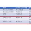 BLOB Storage をLinuxファイルシステムとしてマウント - blobfuse (プレビュー)