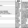 【講義紹介】公共経営事例研究
