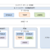 Oracle データベース アーキテクチャ(データファイル)