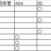 """""""6つの先行指標""""から予測する2017年ノーベル経済学賞(ニコニコ生放送用)"""