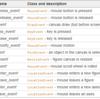 matplotlibを使ったインタラクティブなプロット(サンプルコード付き)