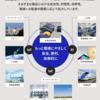 ツバキ・ナカシマ、メディカルデバイスビジネスとして業容を拡大。