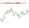 ■途中経過_1■BitCoinアービトラージ取引シュミレーション結果(2017年8月31日)