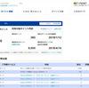 iPhoneXのアクセサリーをAmazonとYahoo! JAPANショッピングで比較する
