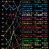 【七夕賞】データまとめ