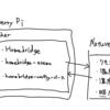 Homebridge on Docker on RaspberryPiとNatureRemoで自宅IoT環境の改善