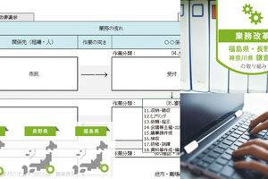 自治体間連携×業務標準化で、生産性向上の効果を最大化する