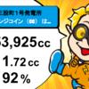 宮崎県三股町1号発電所の10月分のチェンジコインを分配しました