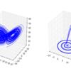 カオス理論入門(pythonでアトラクタの軌跡を描く)