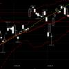 【今日の相場】#2月19日 本日は利確していません #株式投資 #日経平均