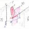 新しい絵算手法:ストリング+ストライプ図