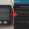 M5Stackで、においセンサー(TGS2450)を使ってみる。(ThingSpeakで見える化編)