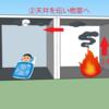 住宅用火災警報器(火災感知器)を設置する