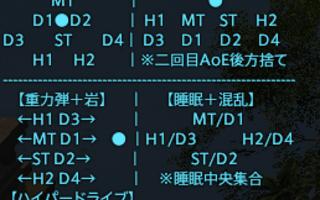 エデン 零 式 2 層 マクロ Sura Nori 日記「2層零式はるうららさん解説動画マクロ」