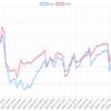 今週(8/20~24)のEA運用結果 +69,759円(+88.6pips) 今週から各EAの勝率とリスクリワードを集計してます!