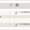 【SFC修行第三弾】那覇