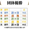 カラコン成績(11/2~11/8)