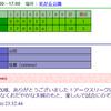 2019.4.7 ピックアップゲーム raVans vs. BLACK FOX  光が丘公園野球場