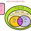 昔のボスカード・コイン・メダル入手方法【バージョン5.5前期】
