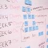 プロジェクトマネジメントとは「基準を作ること」である