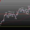 欧州時間の米ドルの見通し 円売りは続く?