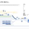 4月23日長野新幹線車両センターの状況