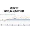 【BND BLV BSV】の経費率(手数料)、純資産、配当利回りを比較して債券ETFの理解を深める