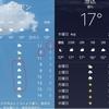 秋のロンドン家族旅行で気を付けておきたいこと | 冬時間になるので天候・気温差には要注意!