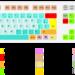 【雑記】フランスとドイツのキーボードの配列は日本と違う
