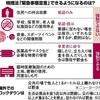 7都道府県に発令される【緊急事態宣言】どう変わるの?