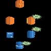 RDS for MySQL5.7 から Aurora(MySQL 5.6 互換)へ移行しました