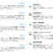 総数およそ50!鎌倉市の旧公式Twitterアカウント群とその統合