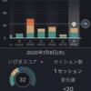 【イビキ改善アプリ】イビキ改善プロジェクト始動