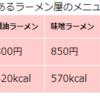 HTML5のテーブル系~colgroup要素とcol要素~