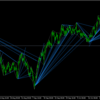 LoCoTL (Local Convex Trend Line)をアップしました。(最適なトレンドラインの引き方)