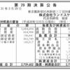 株式会社ランドスケイプ 第29期決算公告