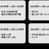 『戦略読書』定点観測 - 2016年12月