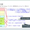 DBサーバの空きメモリサイズの見方(Oracle Database on Linux)