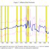 インフレ期のTIPSはインフレヘッジにならない問題。