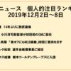 野球ニュース 個人的注目ランキング 2019年12月2日~12月8日