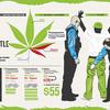 大麻資本主義