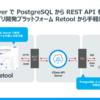 ローコードアプリ開発プラットフォーム Retool で API 連携アプリを作成:CData API Server